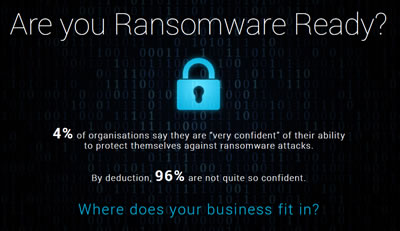 are-you-ransomware-ready